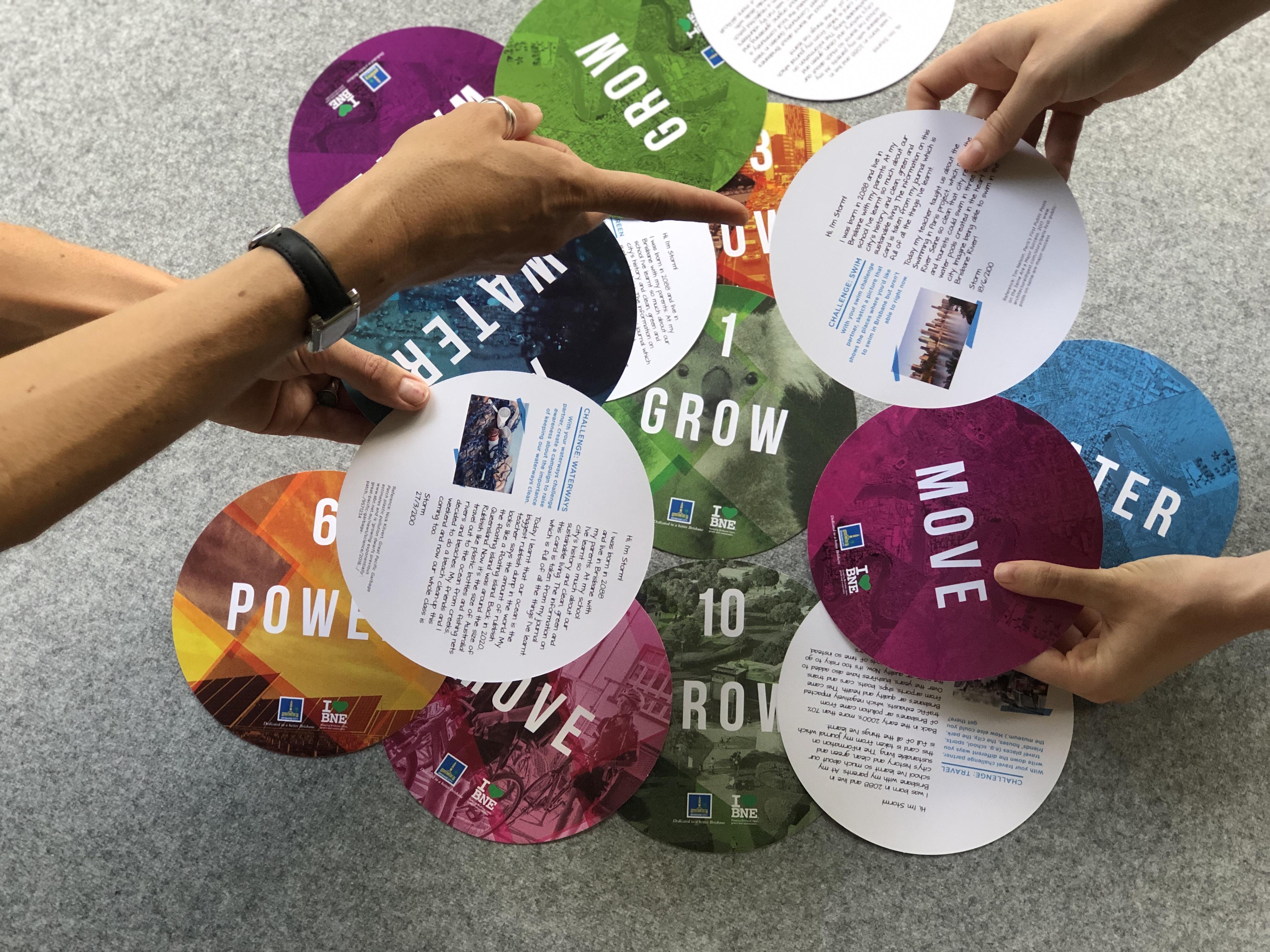 FutureBNE 2020 knowledge cards